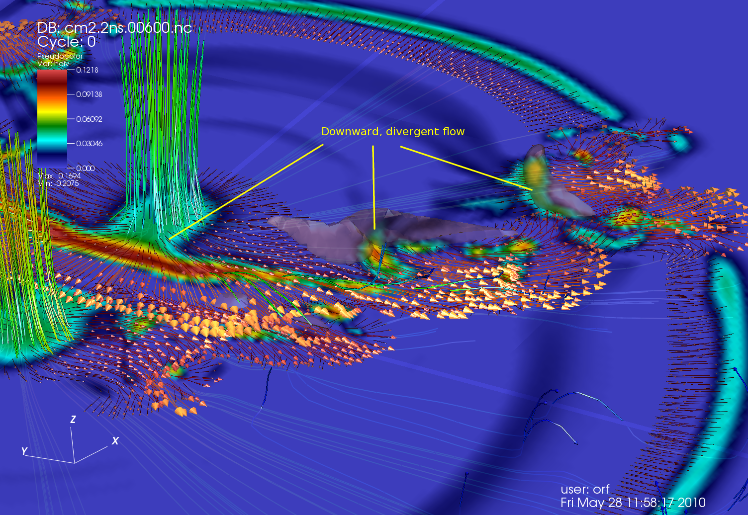 Colliding microburst simulation